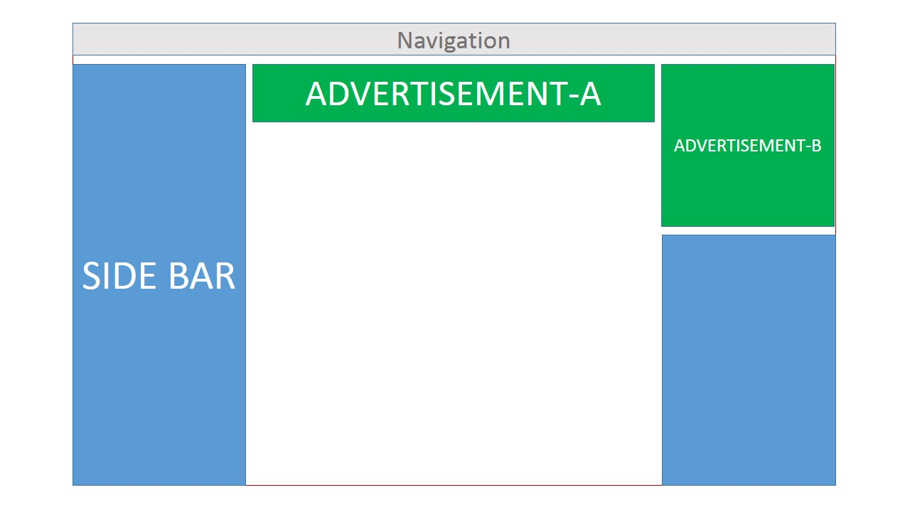 Advertisement-A and Advertisement-C