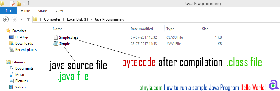 simple hello world program in java