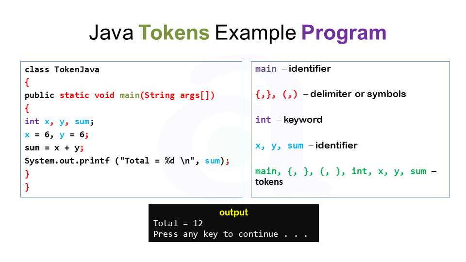 Tokens In Java